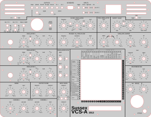 Sussex AKS Panel Design October 2013